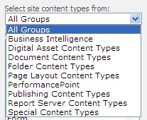 SQL 2012 Reporting Services Missing Content Types