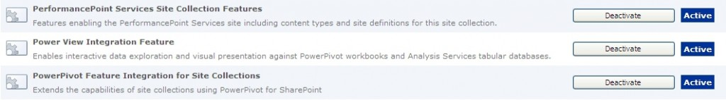 SQL 2012 Reporting Services PowerView Feature
